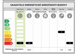 Ukazatele v průkazu PENB pro stávající stavbu RD- energetická třída G